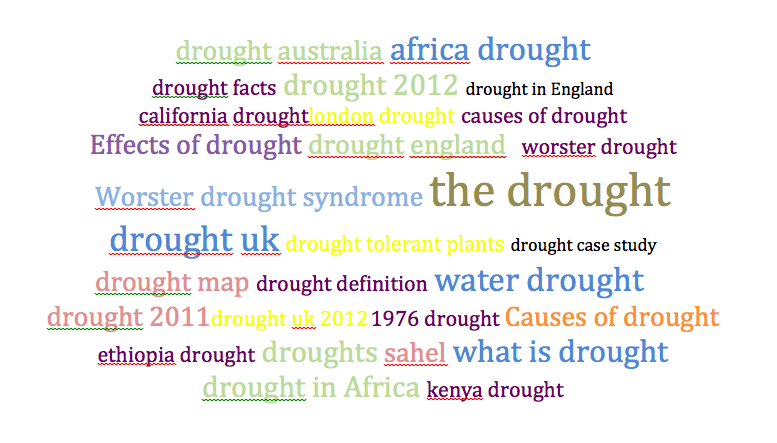 drought_on_google