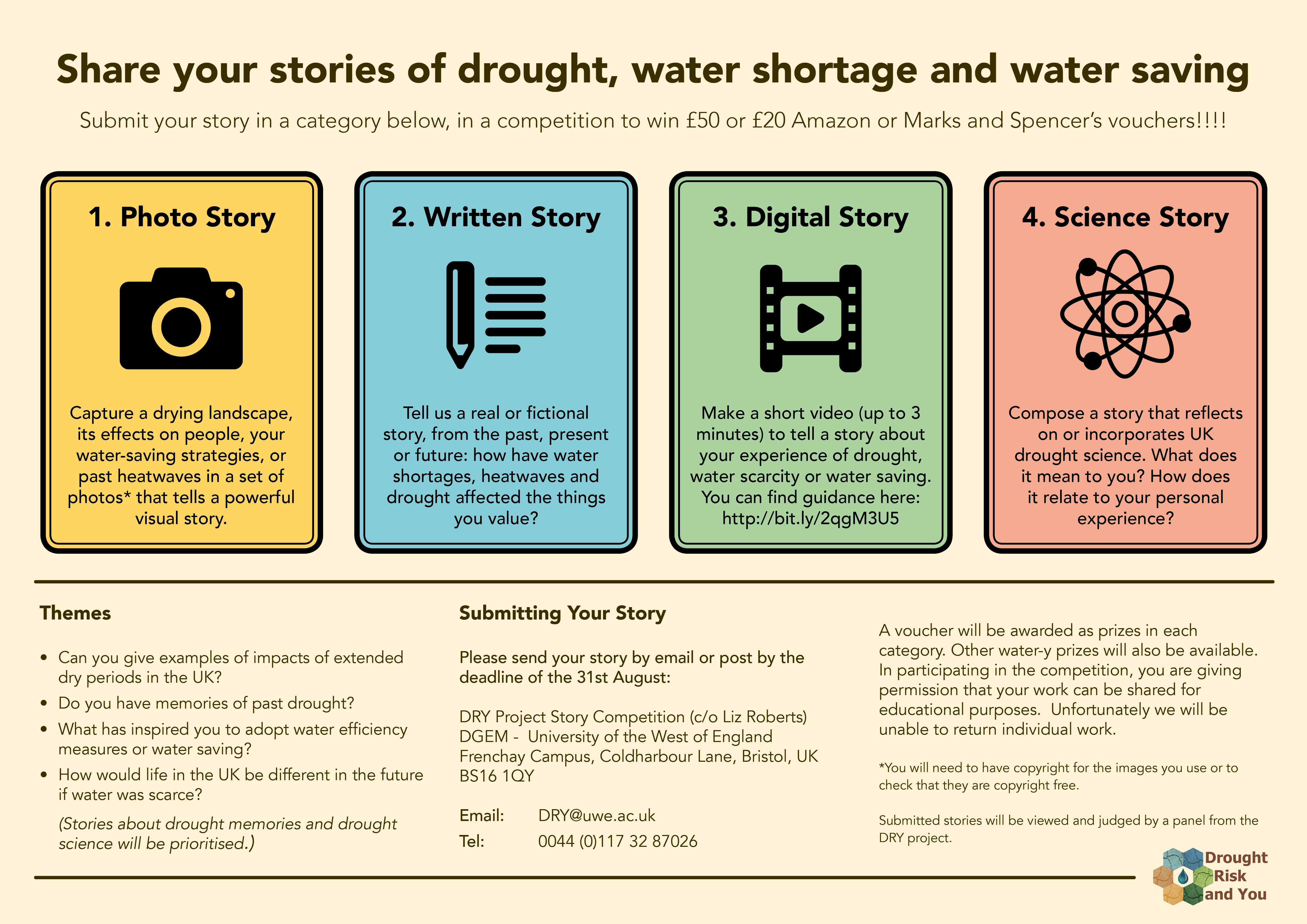 de7c94c5a Competition! Share your stories of drought…