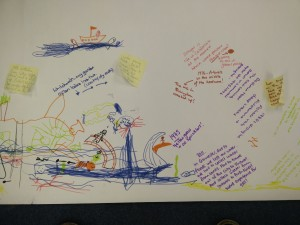 Use of Post-its, drawing and narrative for drought public engagement